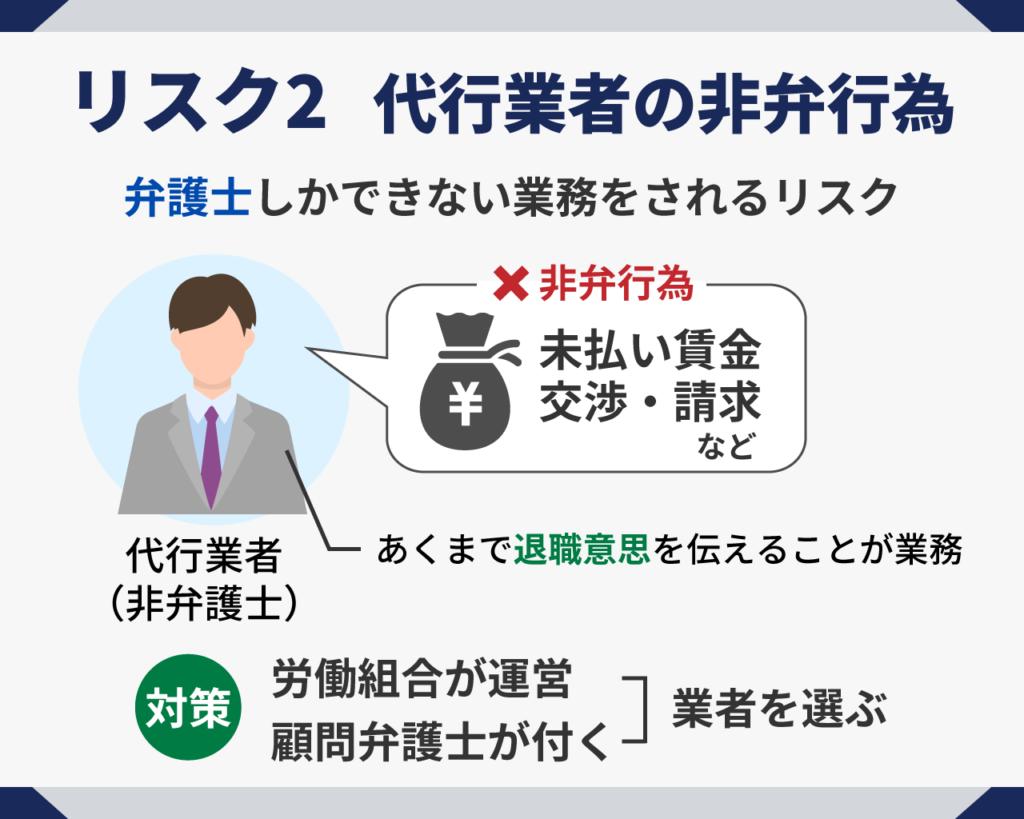 退職代行のリスク②代行業者の非弁行為