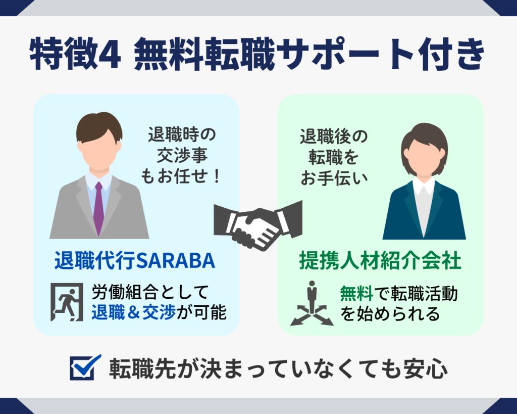 退職代行SARABAの特徴④無料転職サポート付き
