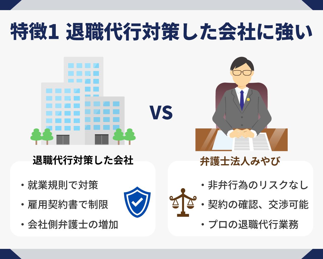弁護士法人みやびの特徴・メリット①退職代行対策した会社に強い