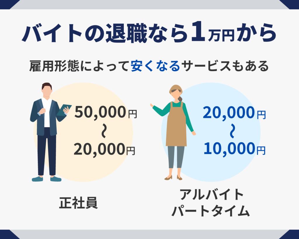 バイトの退職なら1万円から