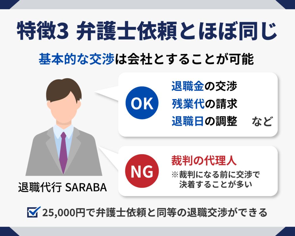 退職代行SARABAは弁護士依頼とほぼ同じ